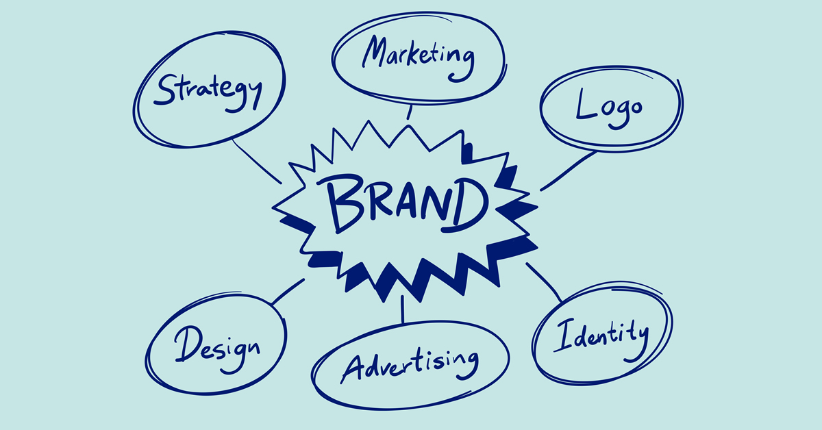 What are the main elements of your brand in visual branding?