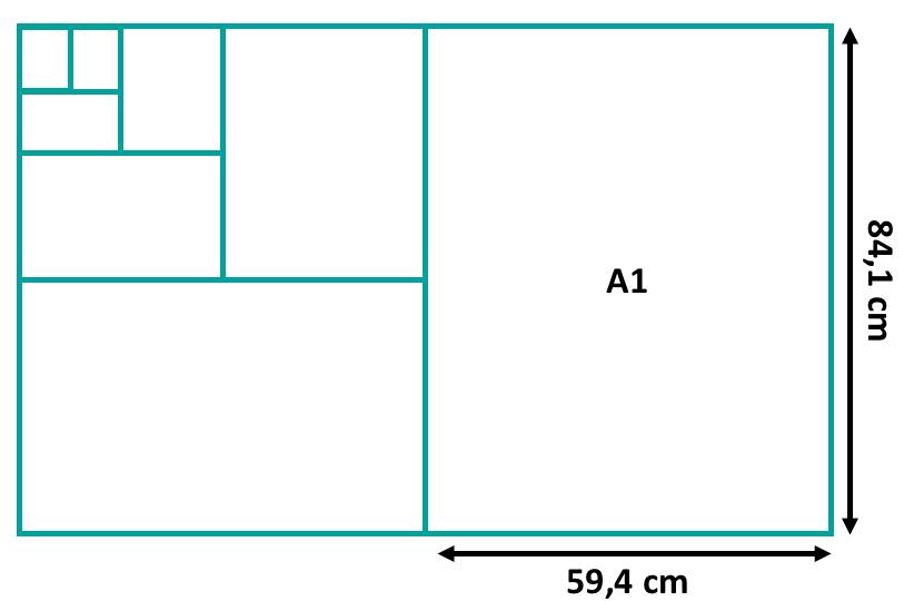 tamaño a1