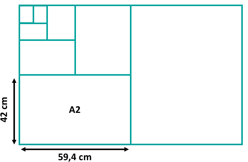 tamaño a2