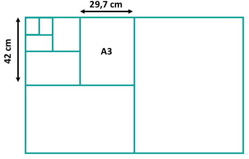 tamaño a3
