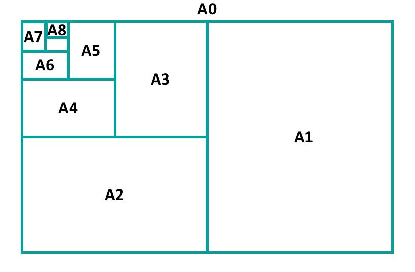 tamaño a8